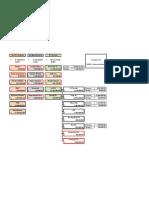 Scranton - 2013 Revenue Analysis