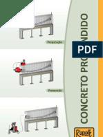 catalogo de fornecedor de concreto protendido