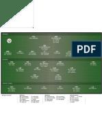 Steelers 2012 Depth Chart