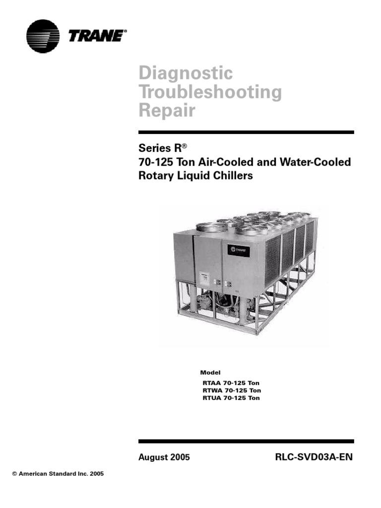 Diagnostico, Problemas y Reparacion de Chillers Trane serie RTA |  Chlorofluorocarbon | Electrical Resistance And Conductance