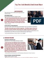 2012 Top Ten Anti-Semitic/Anti-Israel Slurs