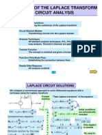 Application of Laplace to Circuits