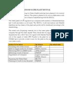 RO Plant Business Plan