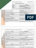 Supplementary notes_EBLM_CS Foundation