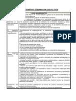 NUCLEOS TEMÁTICOS DE FORMACION CIVICA Y ETICA