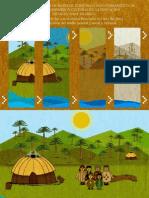 Diseño y Producción de Material Didáctico como Herramienta de Apoyo a la Transmisión Cultural en la Educación Intercultural Bilingüe