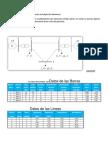 Ejercicio Nro 03 - Optimizacion-para Alumnos