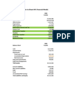 Financial Modelling Assignment - Ghizal Naqvi (Attock Petroleum Limited)