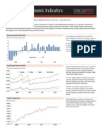 Texas Economic Indicators January 2013