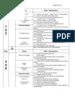 Yearly Scheme of Work English Year 5[1]