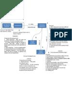 Longxi Process Mapping Chart