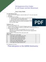 UZZ32 Suspension Codes.pdf