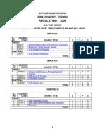 25. VLSI syllabus