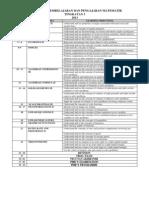 Rancangan Pembelajaran Dan Pengajaran Matematik Ting 3