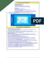 Reaction Stoichiometry Balancer & Atom Economy Calculator