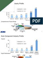 Industry Statistics 23092011