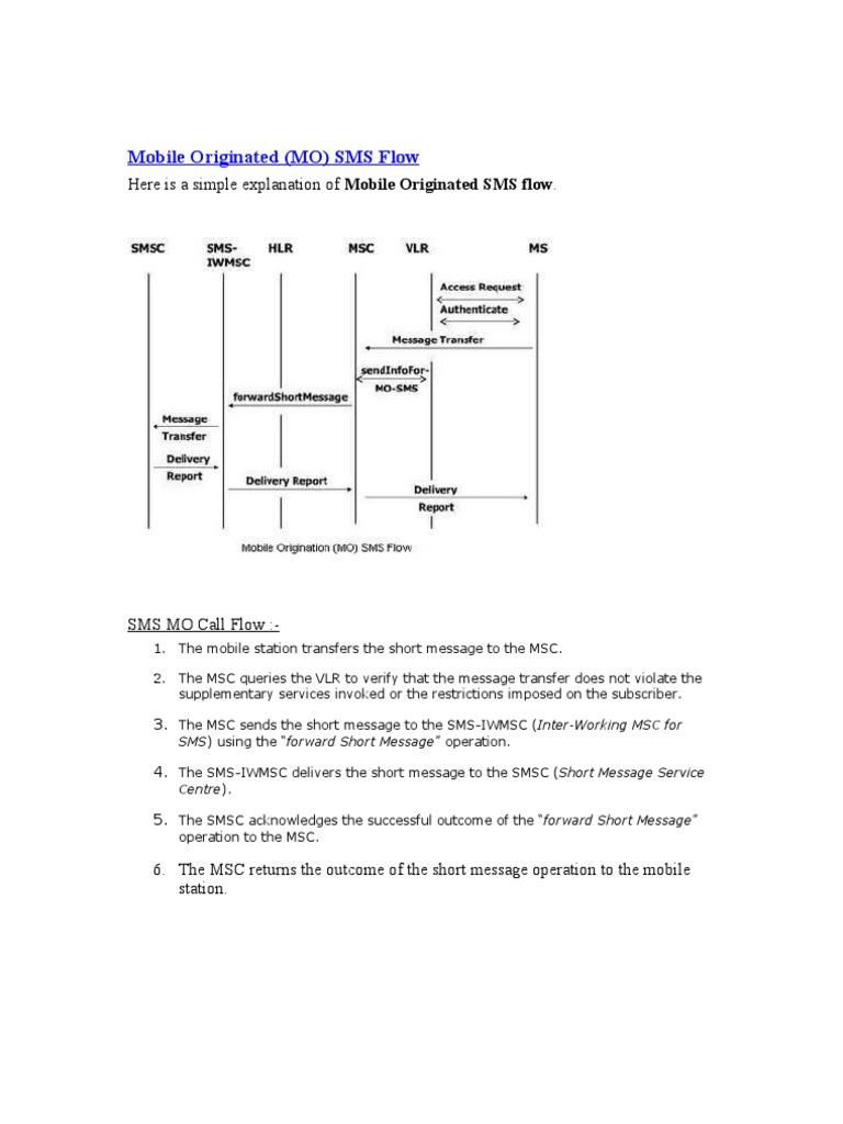 1544201460?v=1 gsm sms call flow basics short message service networks