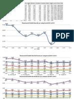 Tesseramenti Italia 2001-2011 Cadetti Assoluti (3)