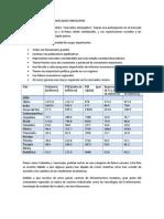 Paises en Desarrollo y Mercados Emergentes