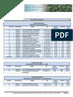 CLASSIFICAÇÃO DO PROCESSOR SELETIVO DE NANTES  EDITAL 001-2012