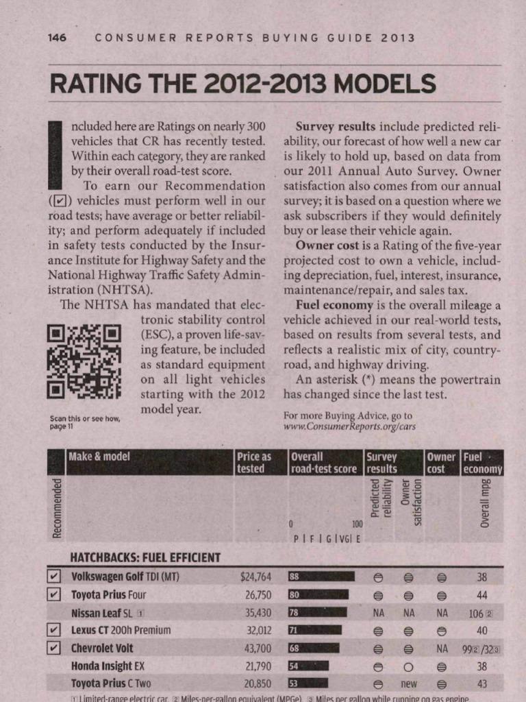 consumer reports buying guide 2013 automobile dodge luxury vehicles rh scribd com