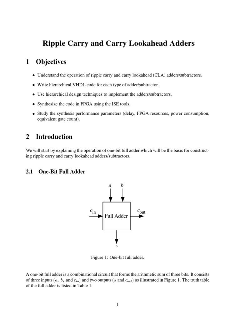 Bit Adder Subtractor With Carryin And Carryout Using 1bit Full