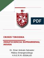 Crisis Tiroidea