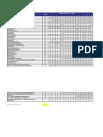 Lista Completa de Bancos e Taxas de Juros