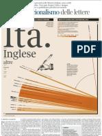 La produzione libraria in rapporto alla nazionalità degli autori - La Lettura 06.01.2013