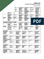 PU Subject Lists