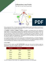 5 Elementos y una Teoría