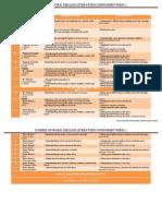 Yearly Form 1 Scheme of Work Literature2013