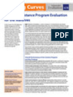 Country Assistance Program Evaluation for the Maldives