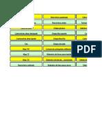 Tabela de A