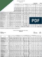 TCA- fisa tehnologica.doc