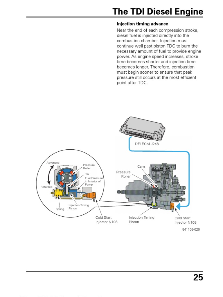 Diesel Injection Timing Advance