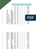 Excel Portal