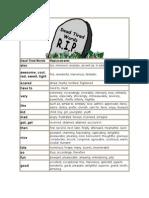 R.I.P. Dead Words List