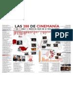 las 200 de cinemania