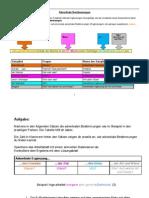 adverbiale_bestimmungen_uebung