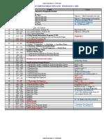 Ringkasan Rancangan Tahunan RC 2013
