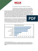 Use of Prepaid Cards by Hispanics NCLR