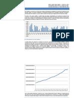El Desarrollo Del PIB Mundial