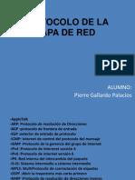 Protocolos de Capa de RED