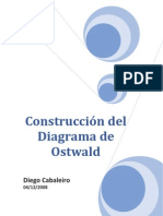 Construcción diagrama de Ostwald