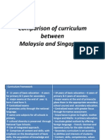 Comparison of Curriculum