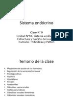 Sistema endócrino com 10 pa imp