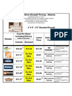 Drywall Price Comparison
