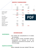 indicadores, indices, ratio financieros
