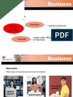 Presentation the Business PI PPT Unit 8